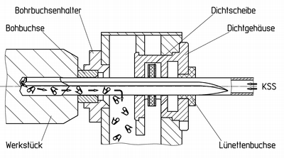 System Ejector